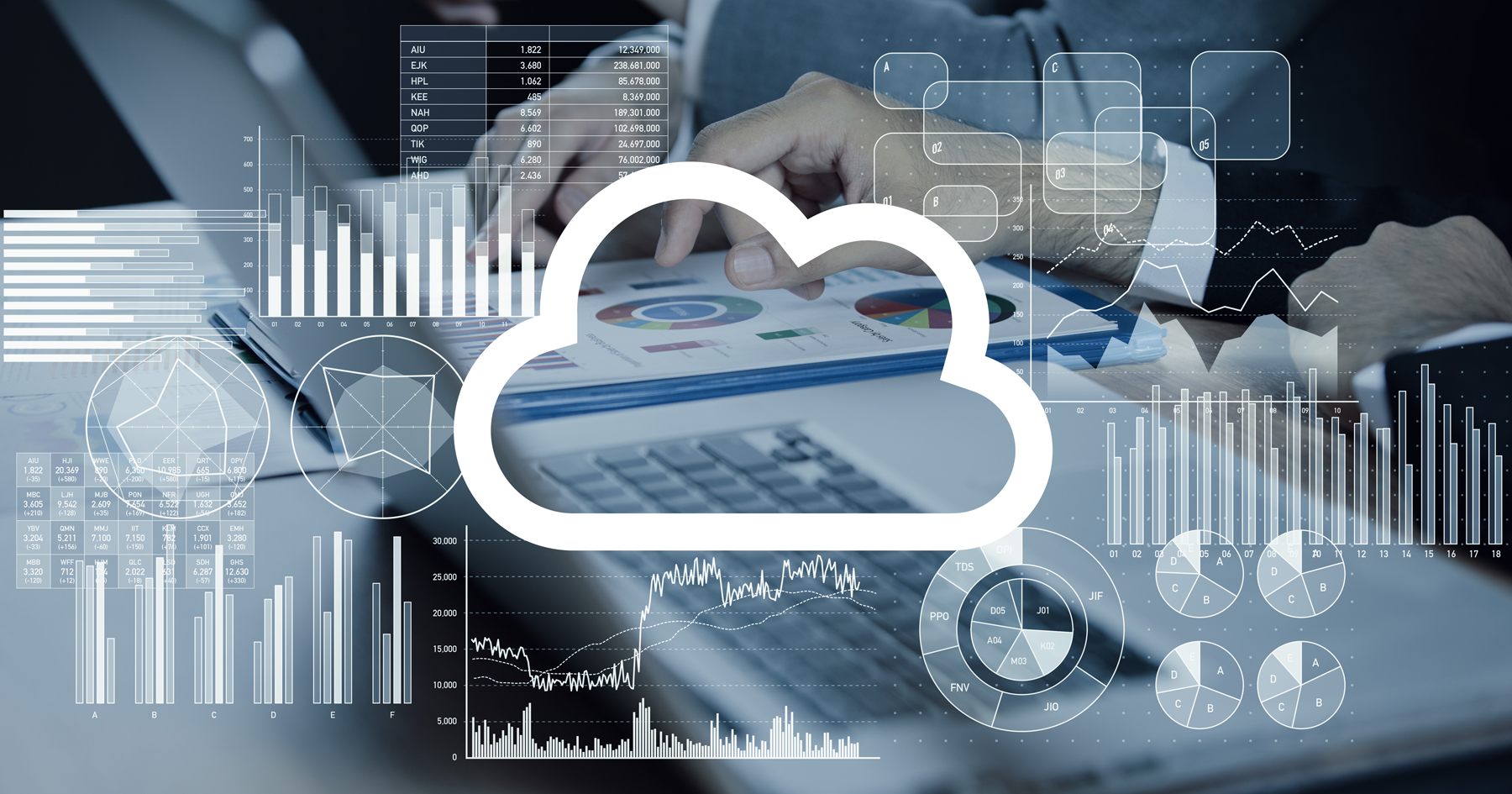 4 Reasons Finance Departments Are Turning To The Cloud